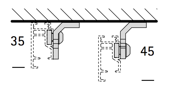 Hoogte Rail tov Plafond