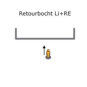 RETOURBOCHT 90° LI+RE in rail gebogen