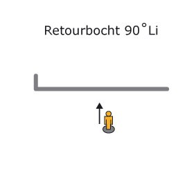 RETOURBOCHT 90° LINKS in rail gebogen