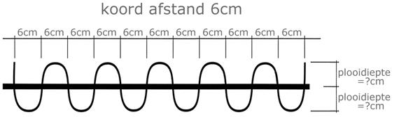 Wave glijders 6cm